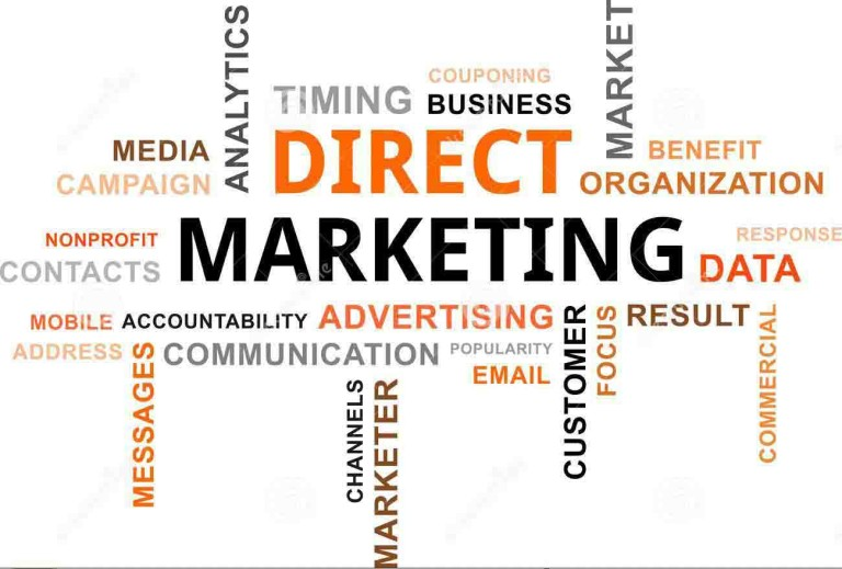 word-cloud-direct-marketing